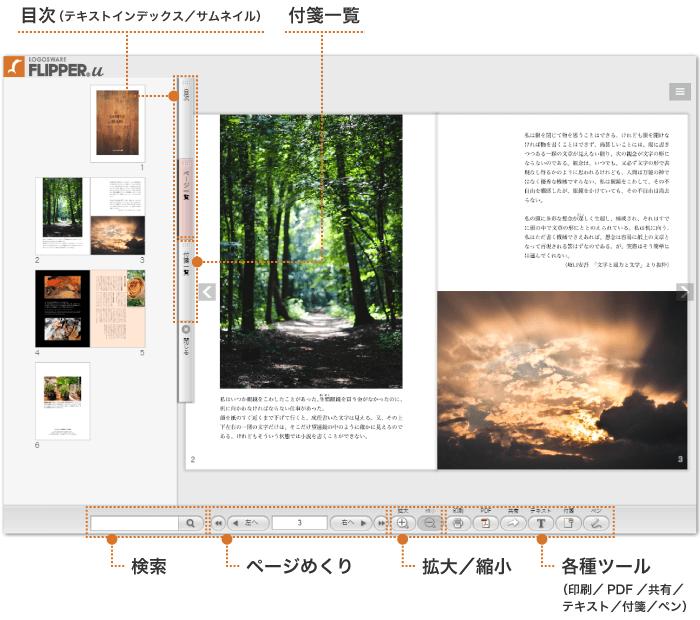 デジタルブック基本機能の説明